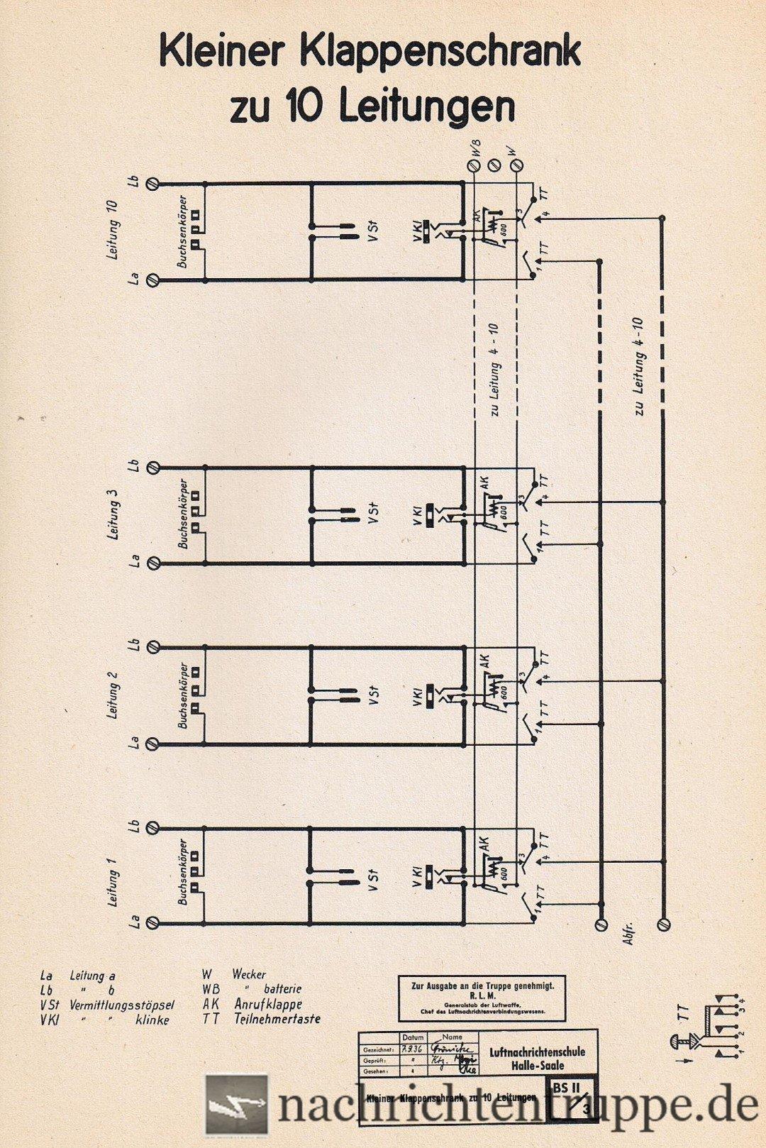 Charmant 280z Schaltplan Fotos - Schaltplan Serie Circuit Collection ...